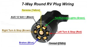 7 way plug wiring rv style basic guide wiring diagram 7 way rv style trailer connector trailer end trailer parts unlimited rh trailerpartsunlimited com hopkins 7 blade wiring diagram 7 way rv plug wiring asfbconference2016 Images