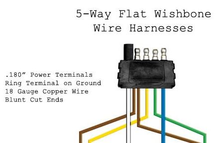 25\' 5-Way flat wishbone trailer harness - Trailer Parts Unlimited
