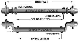 measureing-a-axle-trailer-parts-unlimtied.png